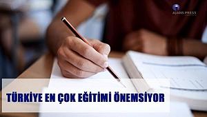 Türkiye En Çok Eğitimi Önemsiyor
