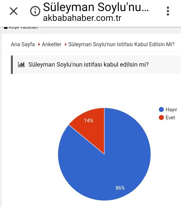 Türkiye Süleyman Soylu dedi. Vatandaş gece 12'de alkışla sahip çıktı